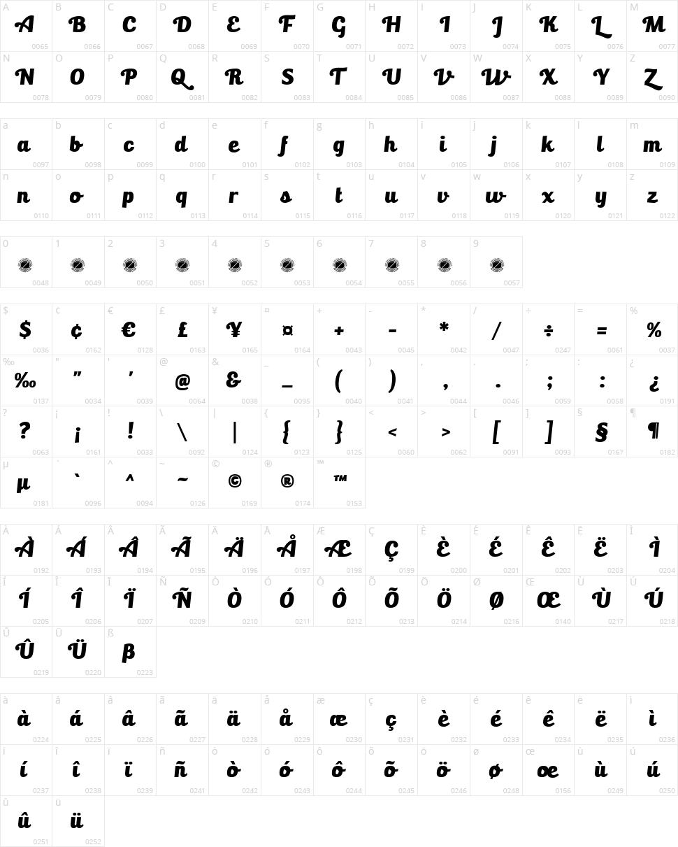 Bulletto Killa Character Map