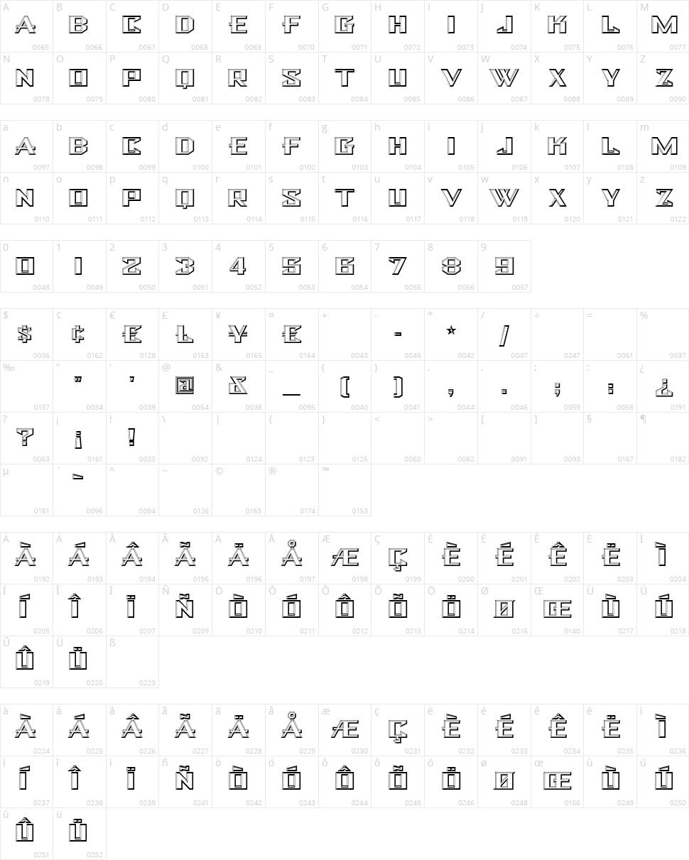 Bulwark NF Character Map