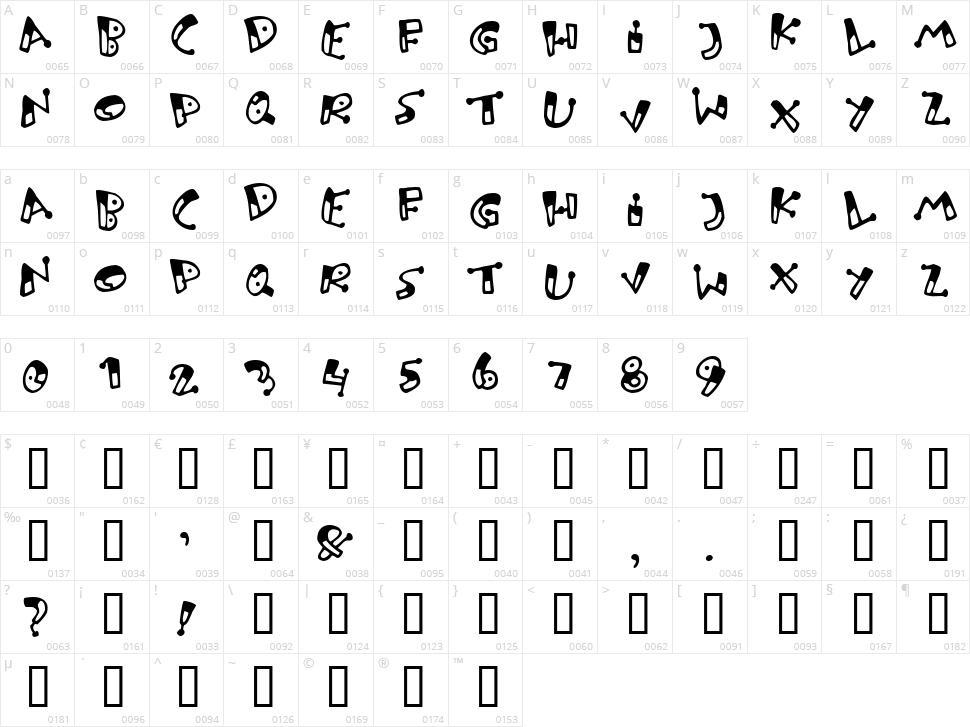 Bungnipper Character Map
