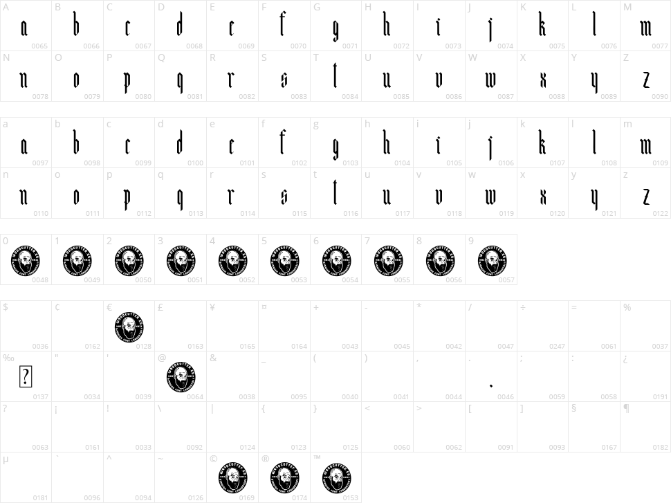 Bunker Lowercase Character Map