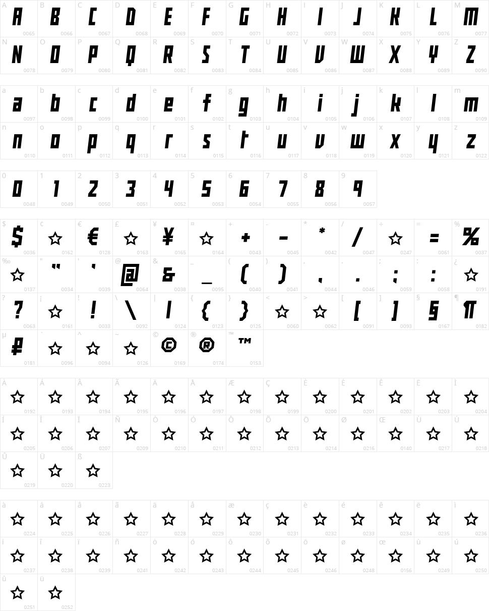 Buran USSR Character Map