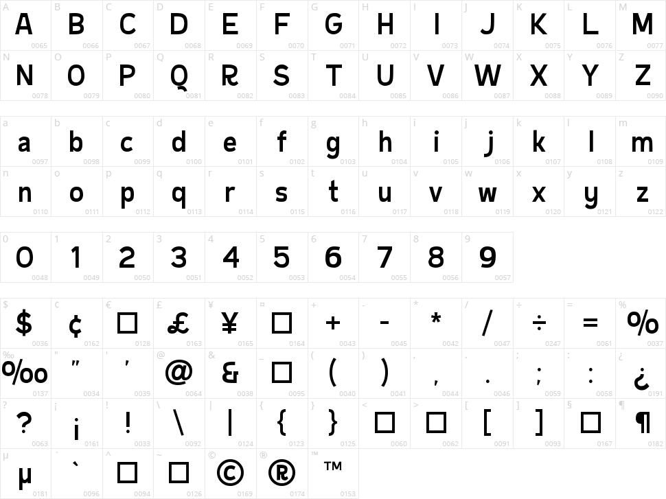 Burbin Casual NC Character Map