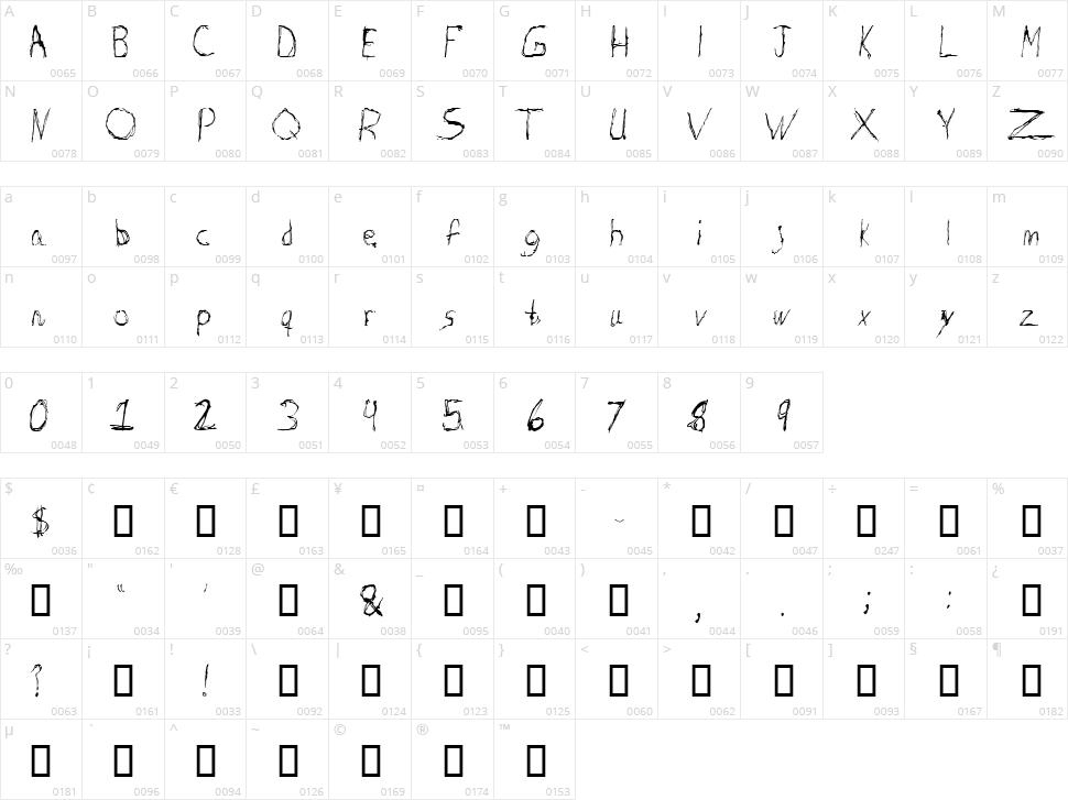 Burton Scratch Character Map