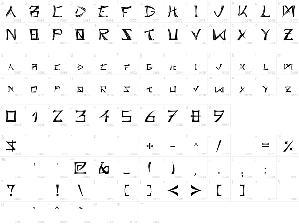 Bushido Type Character Map