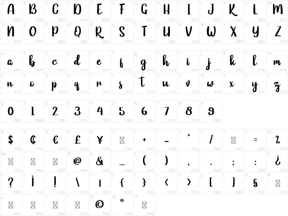 Cagakara Character Map