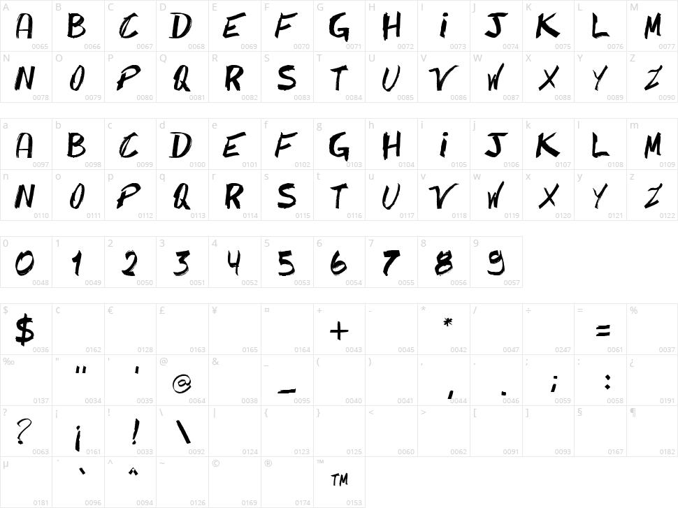 Caipirinha Character Map