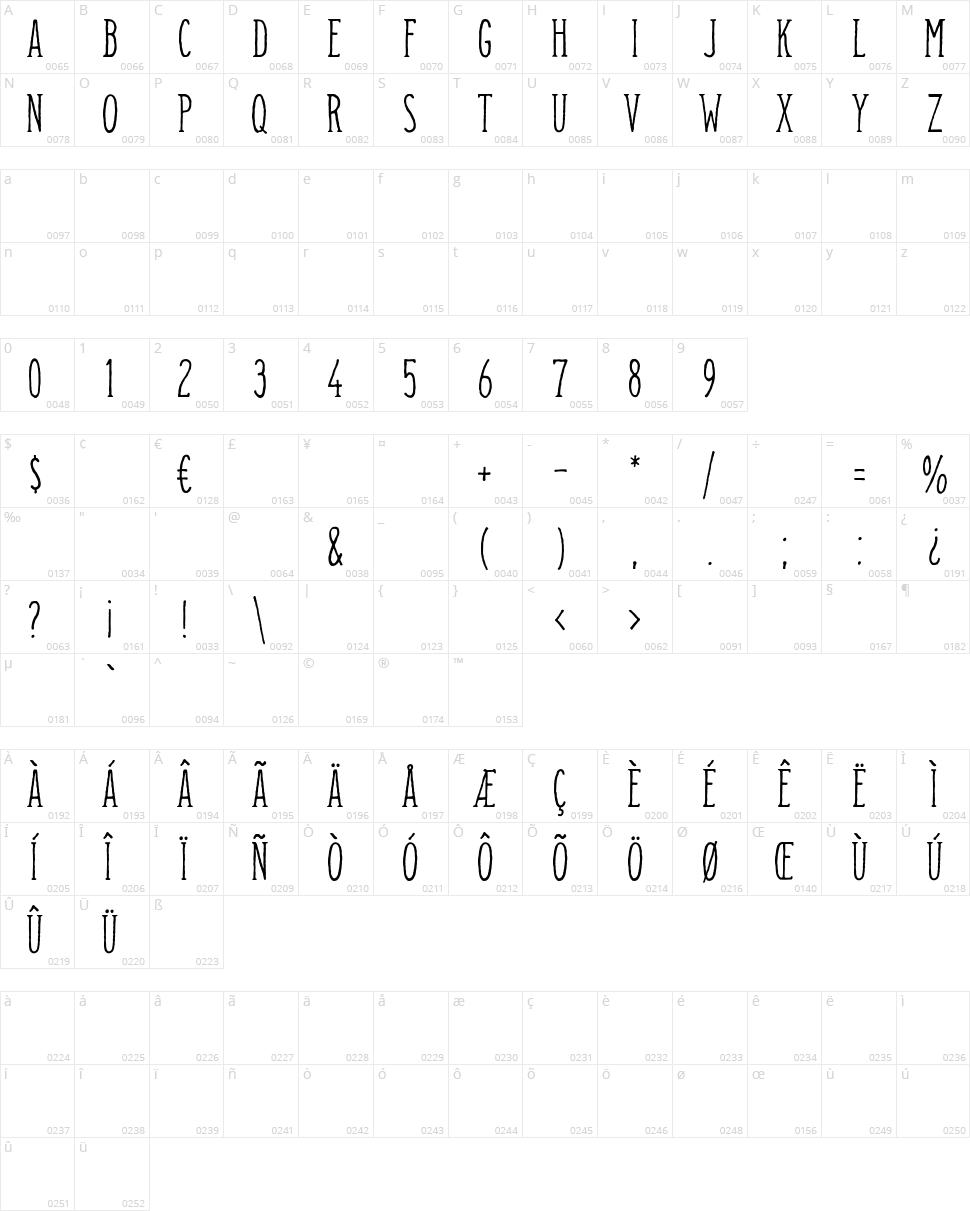 Camargue Serif Character Map