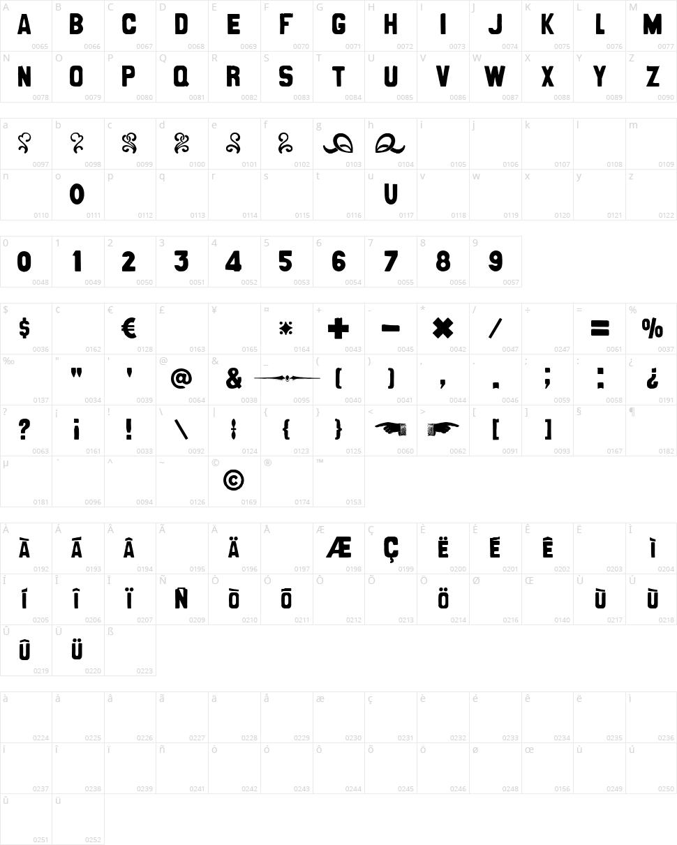 CanCan de Bois Character Map