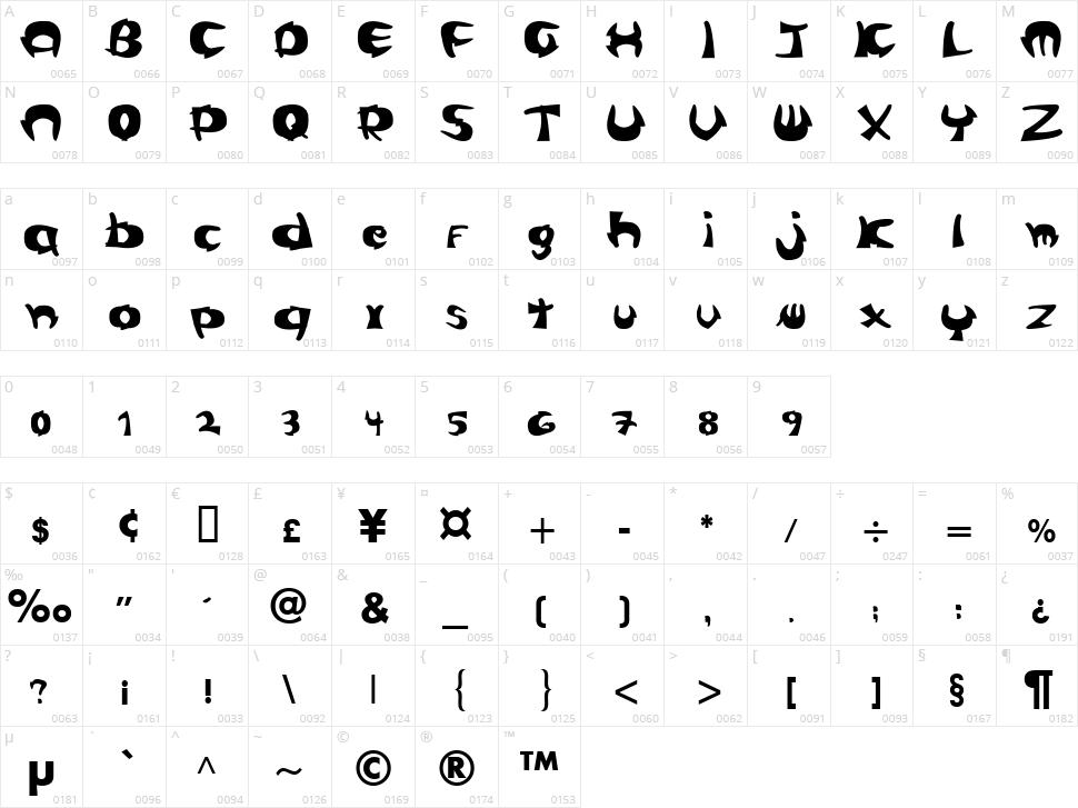 Cangrejas Character Map
