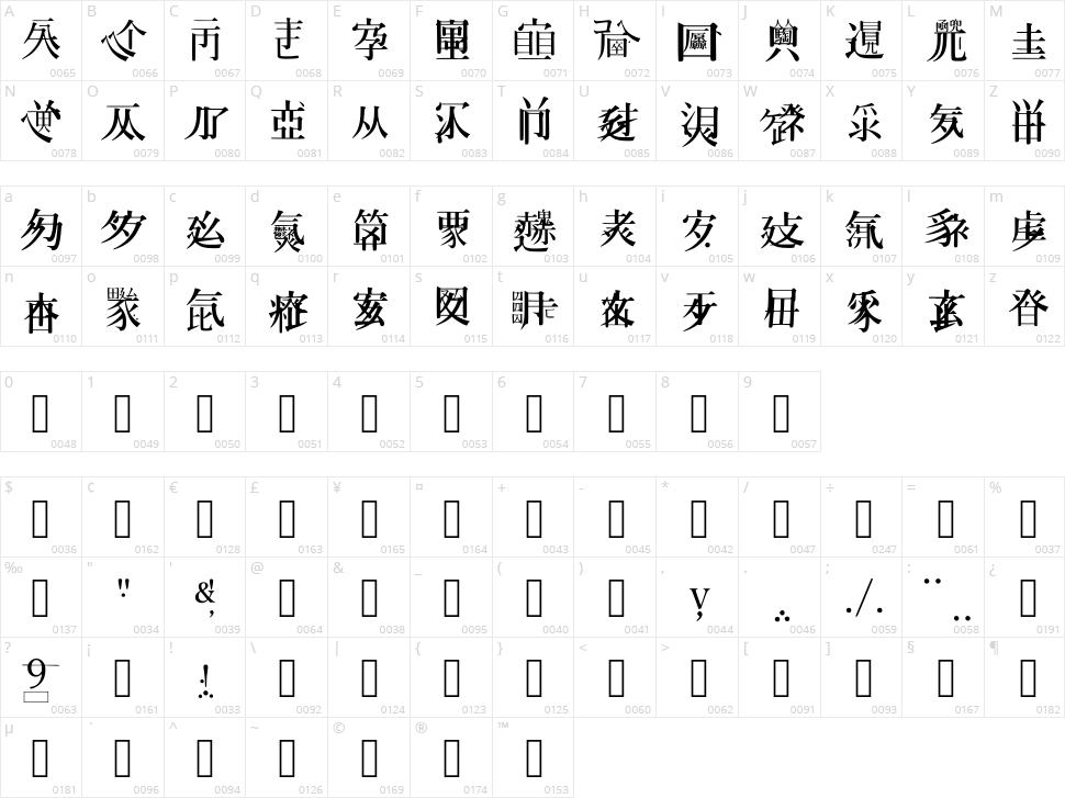 Caoji 20 Character Map