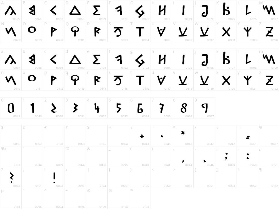 Capitalis Goreanis Character Map
