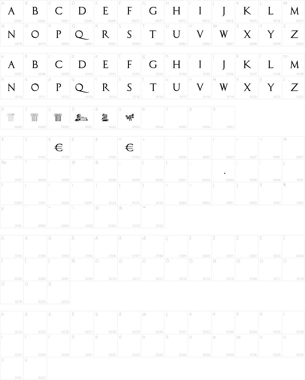 Capitalis TypOasis Character Map