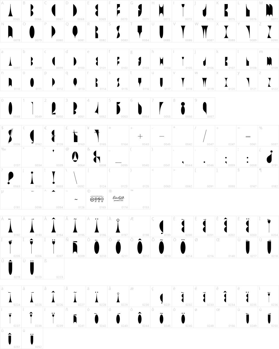 Capriccio Character Map