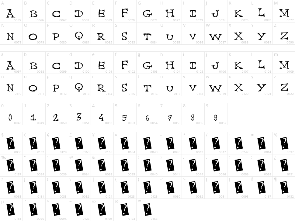 Cap Scratched Character Map
