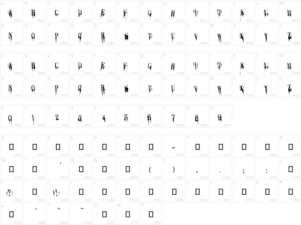 Caracura Character Map
