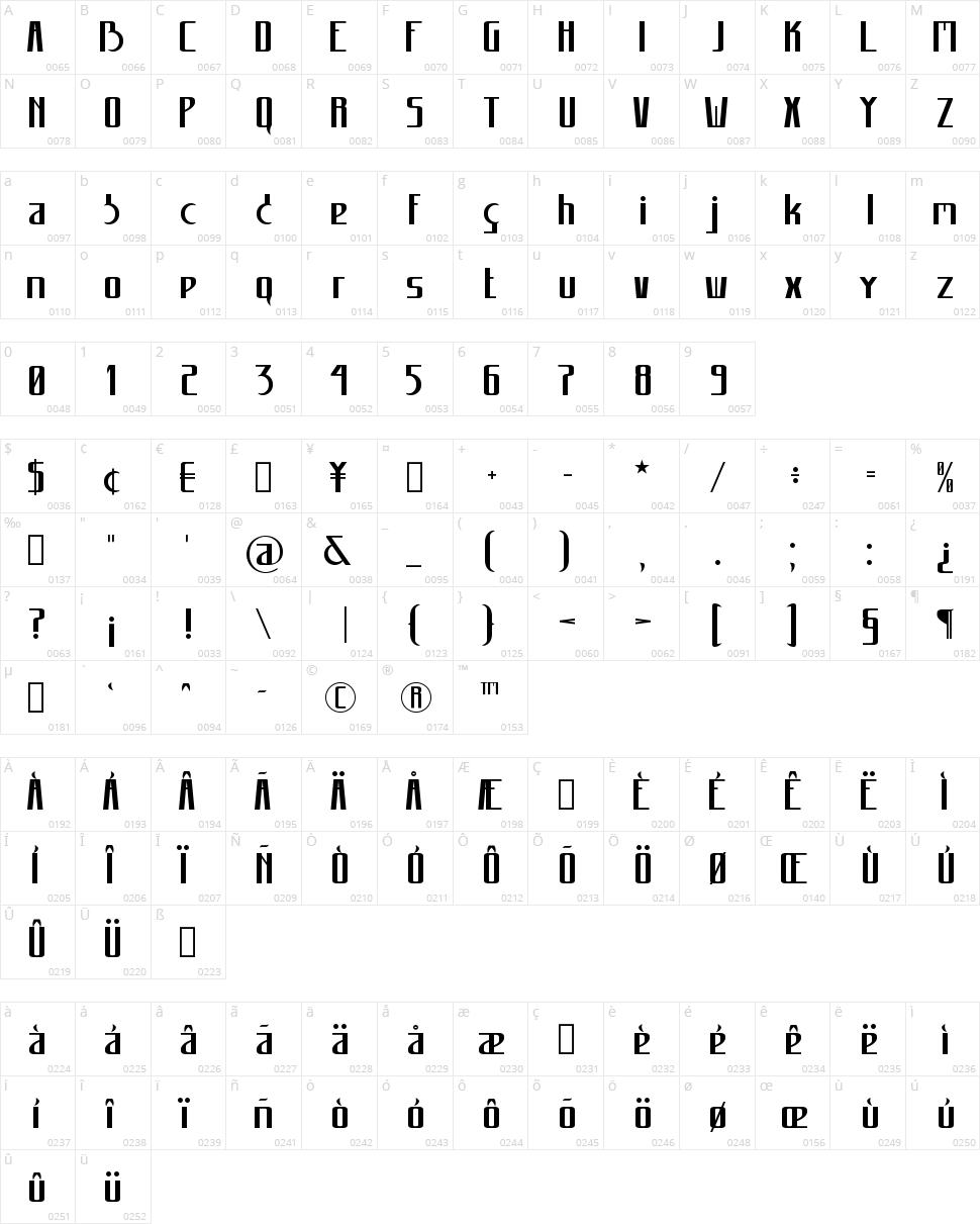 Carannorov / Sigil Character Map