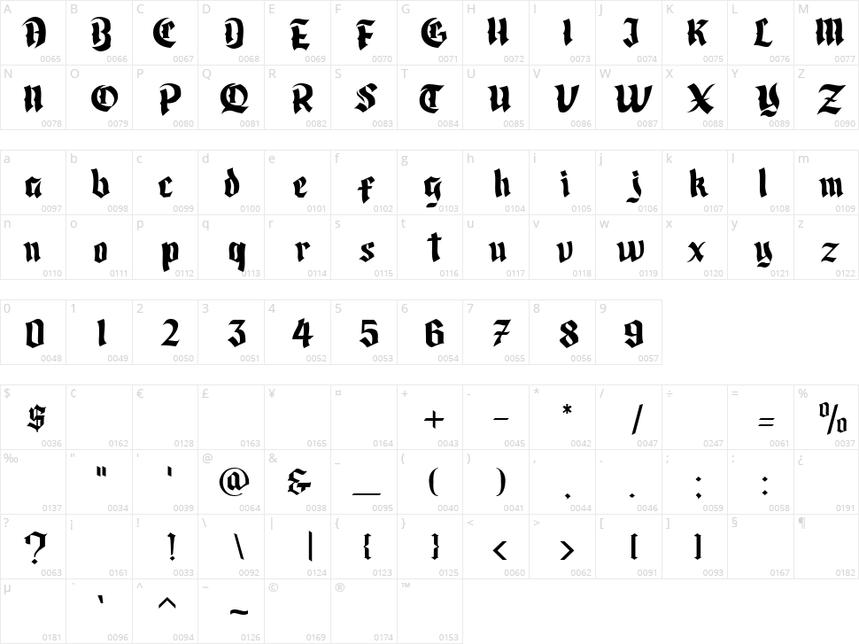 Cardanaya Character Map