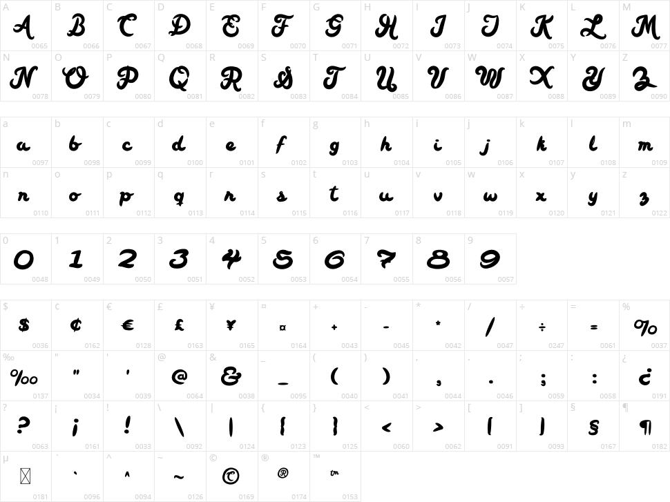 Carmela Script Character Map