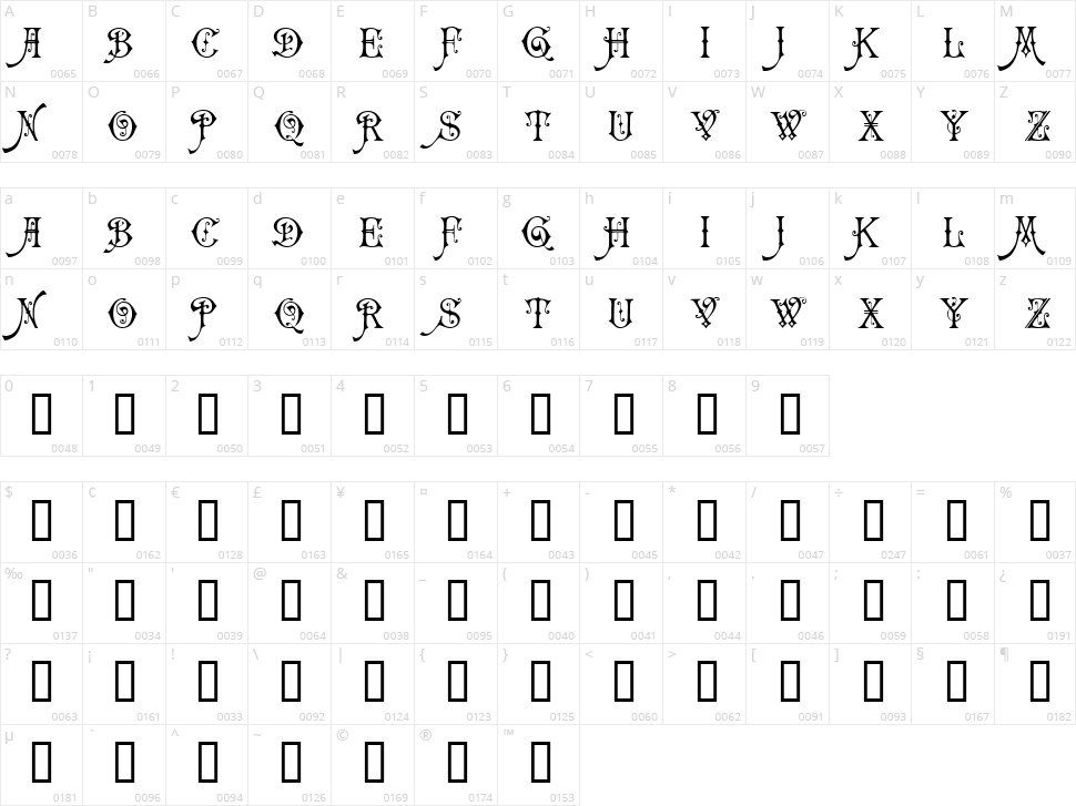 Carmencita Character Map