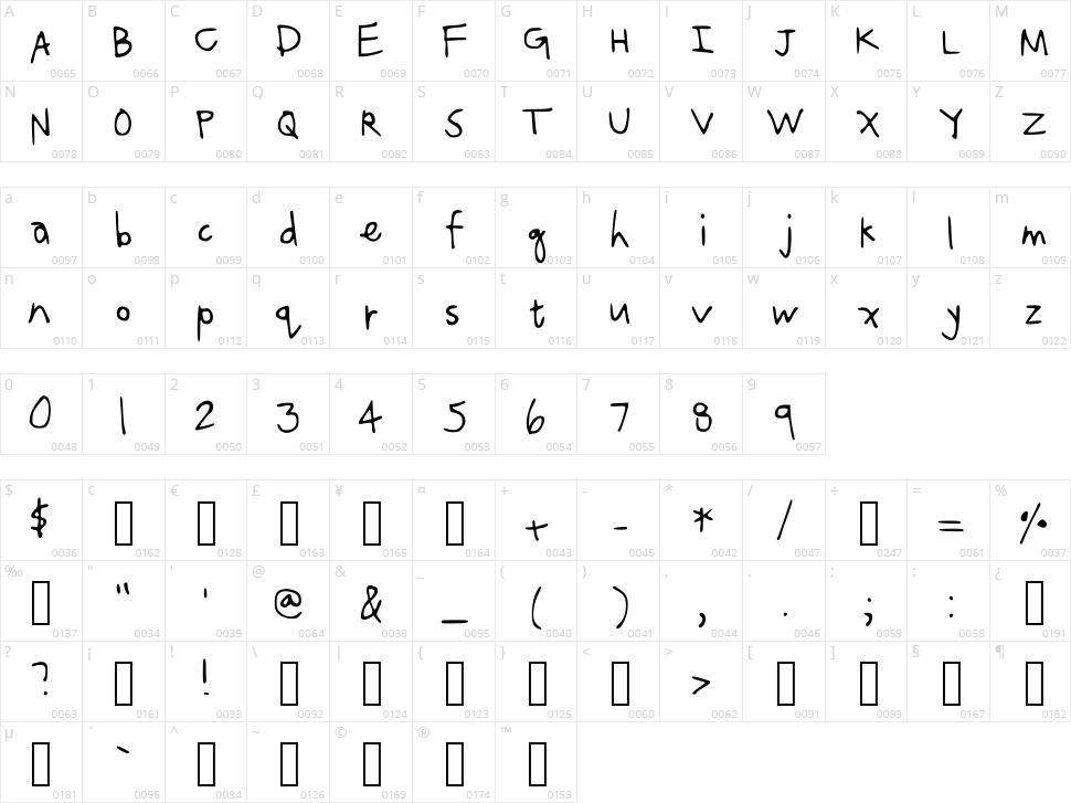 Caro Character Map
