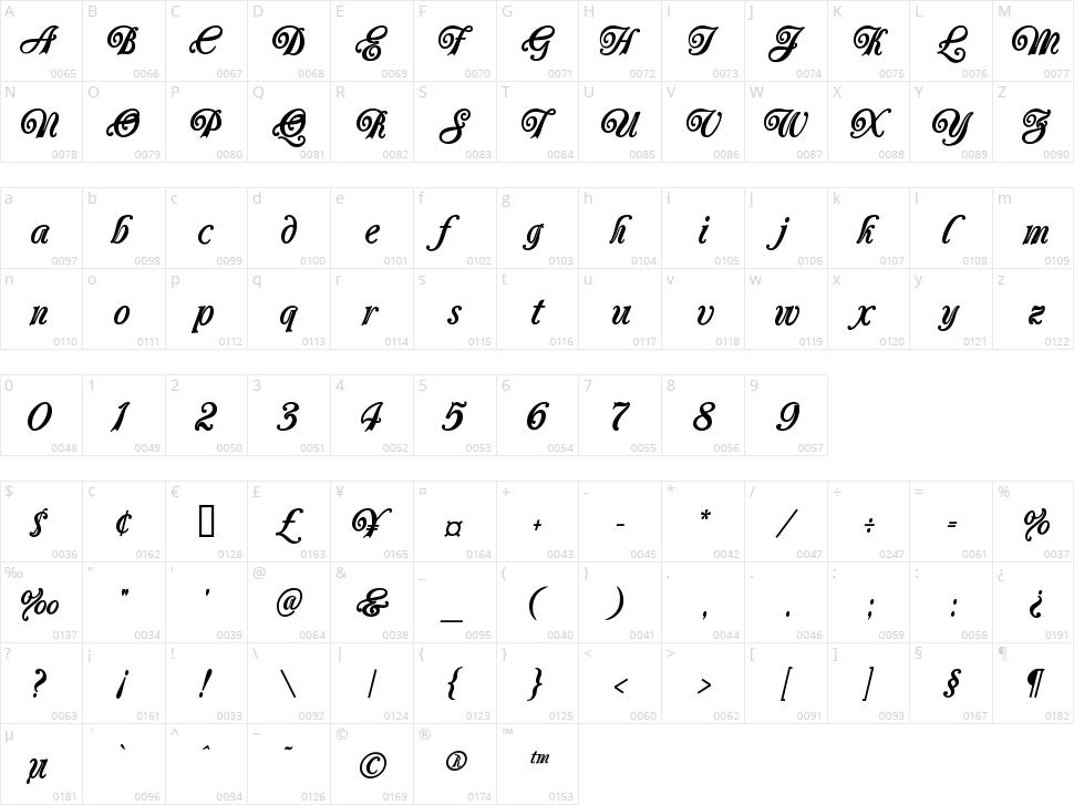Carrington Character Map