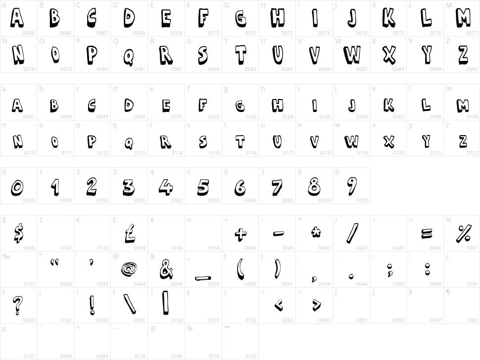 Cartoonia 3D Character Map