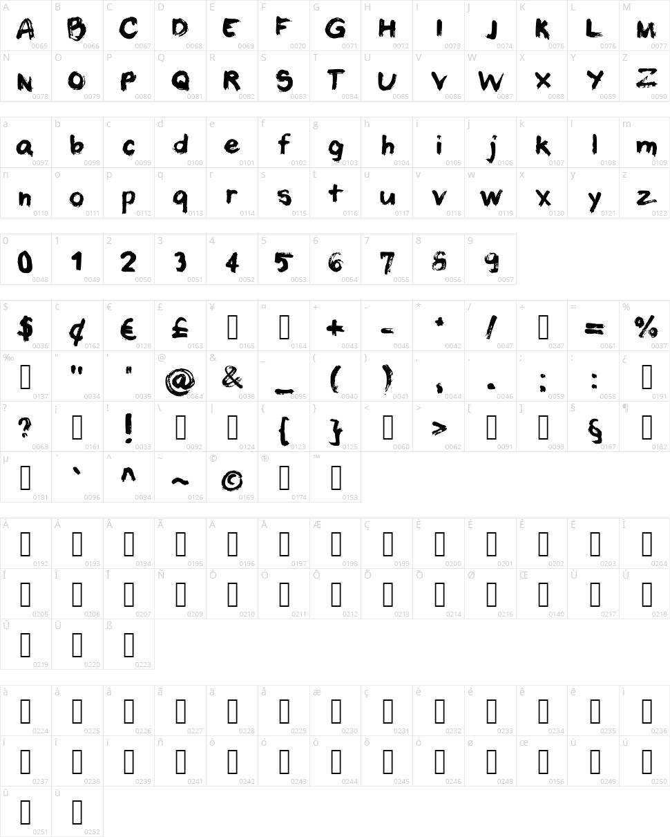 Castiel Character Map