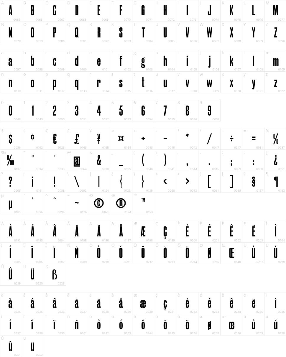 Castle Press No2 Character Map