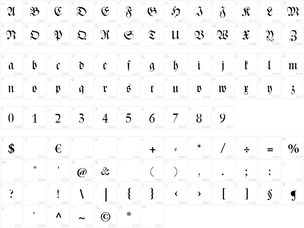 CAT Zentenaer Fraktur UNZ1 Character Map