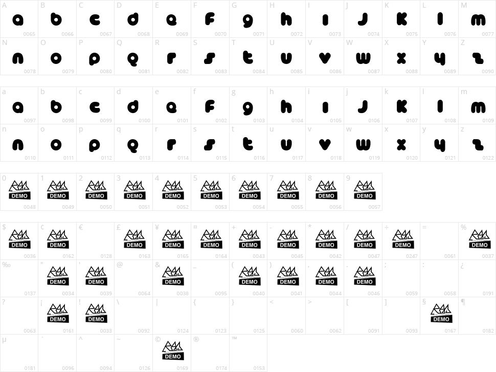 Catböx Character Map