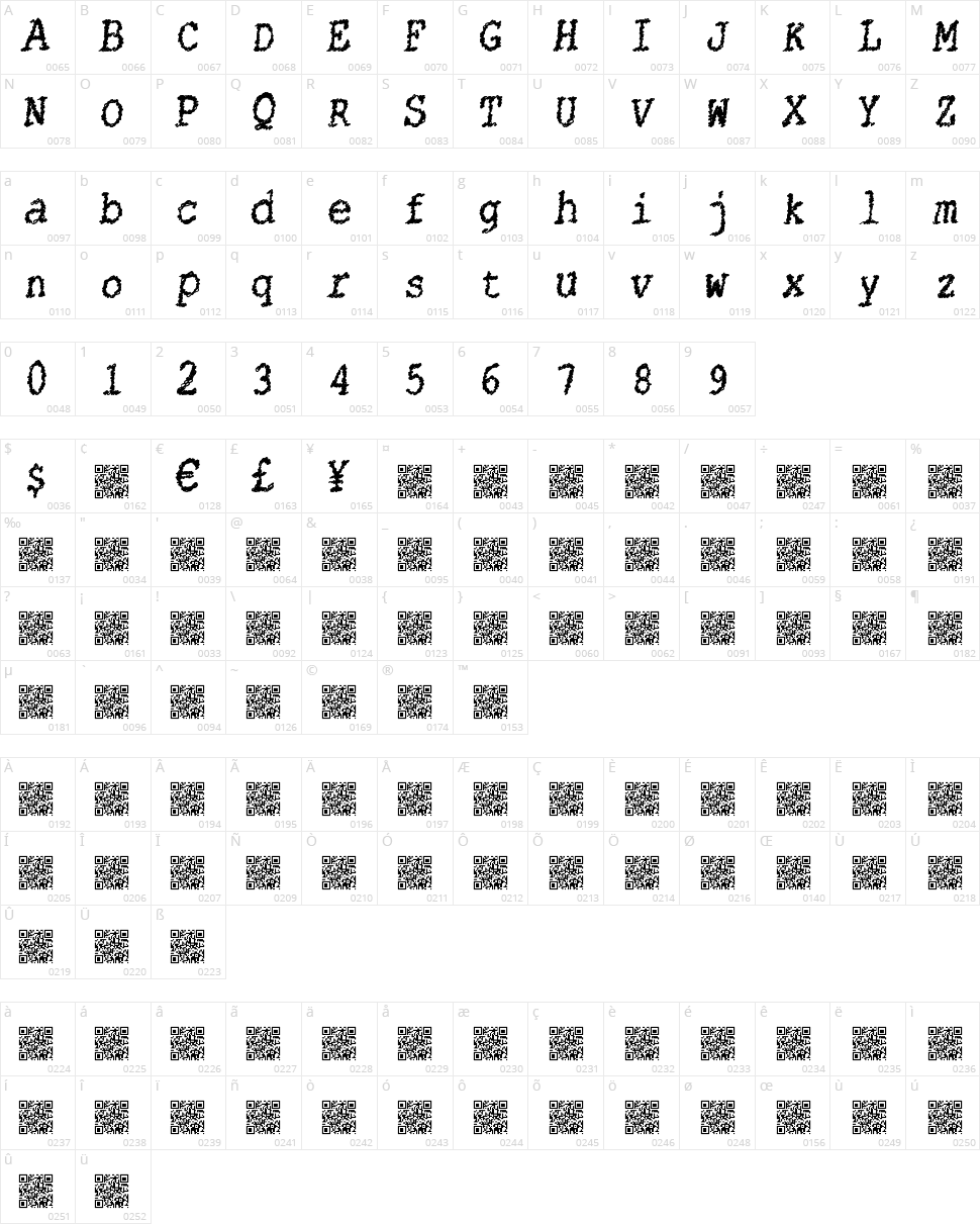 Cats String Character Map