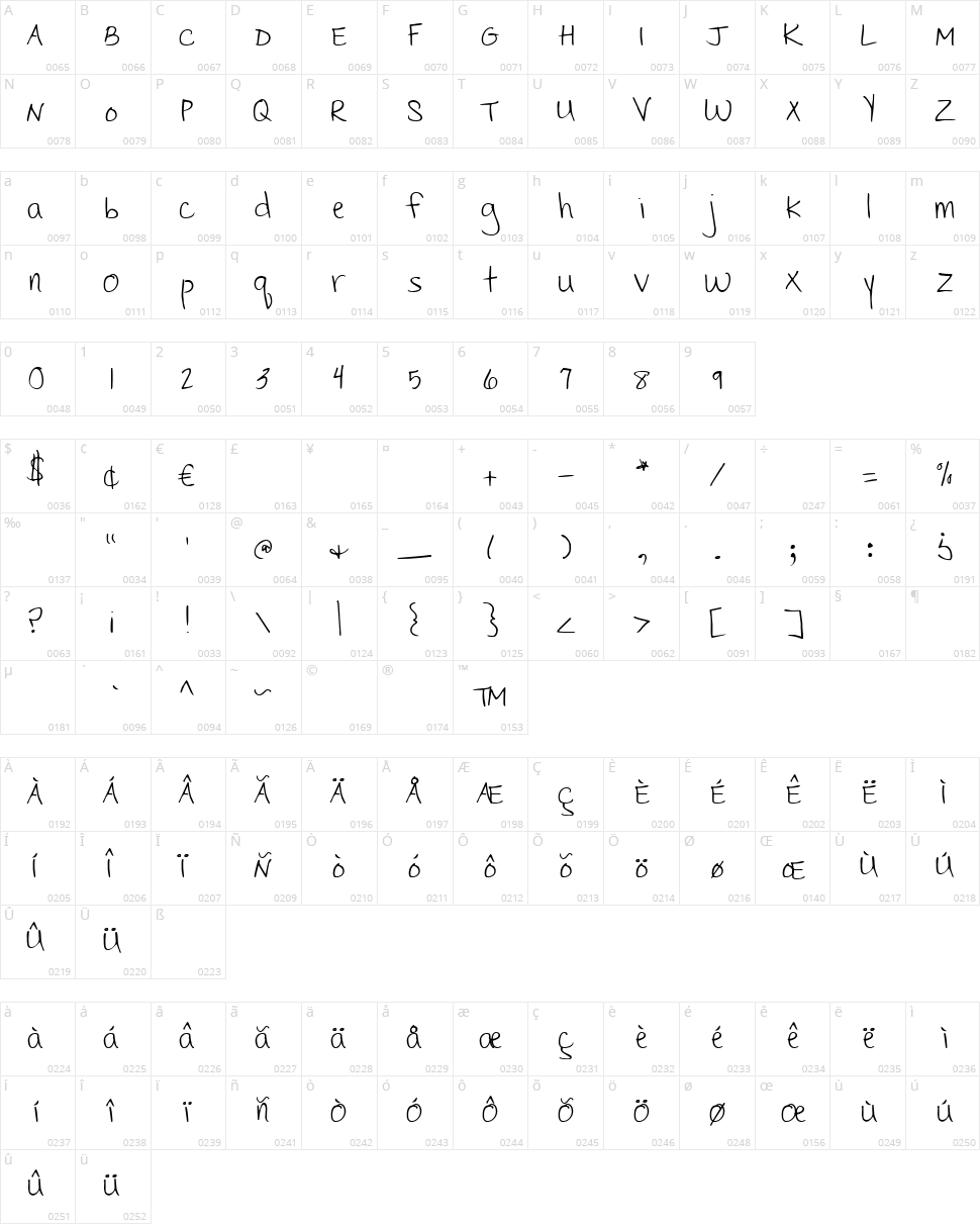 Cedarville Pnkfun 1 Print Character Map