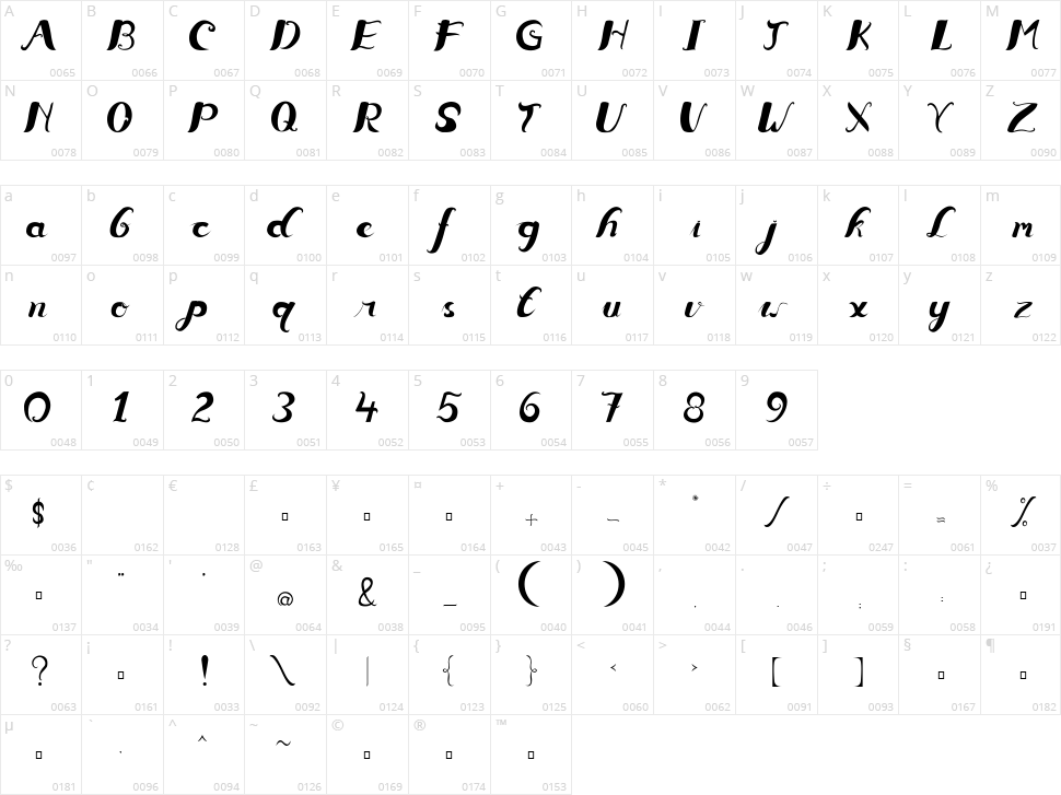 Ceicillia Character Map