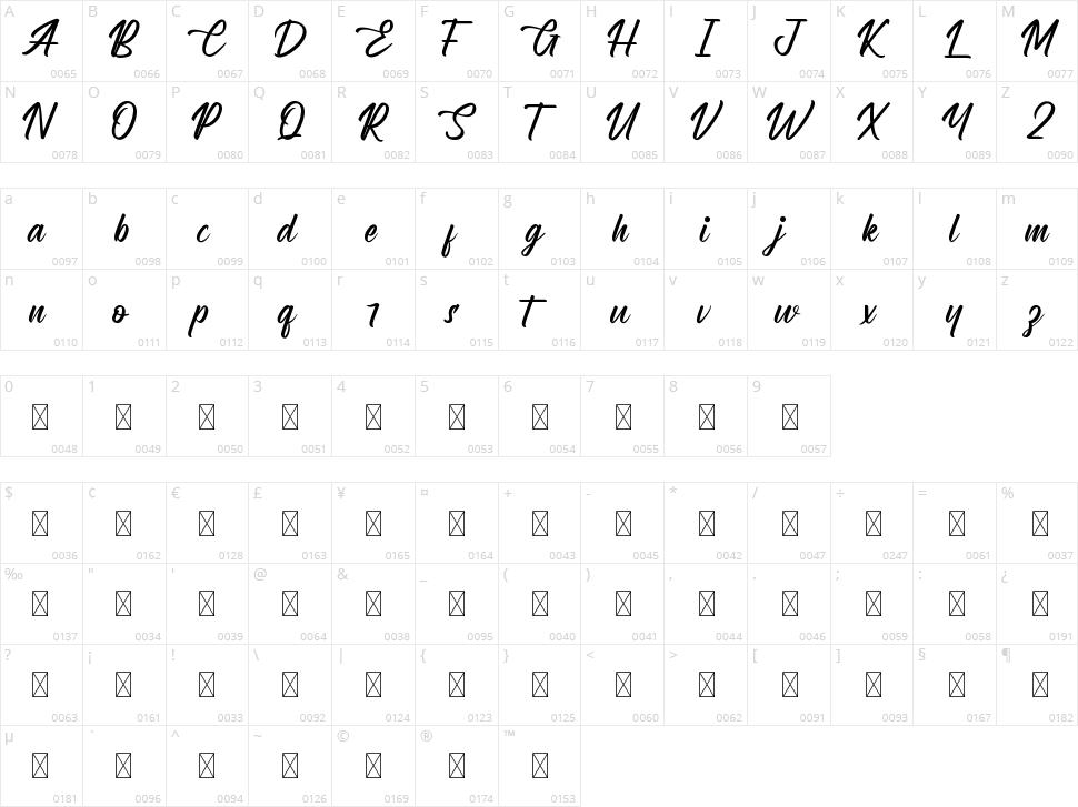 Celistyne Character Map