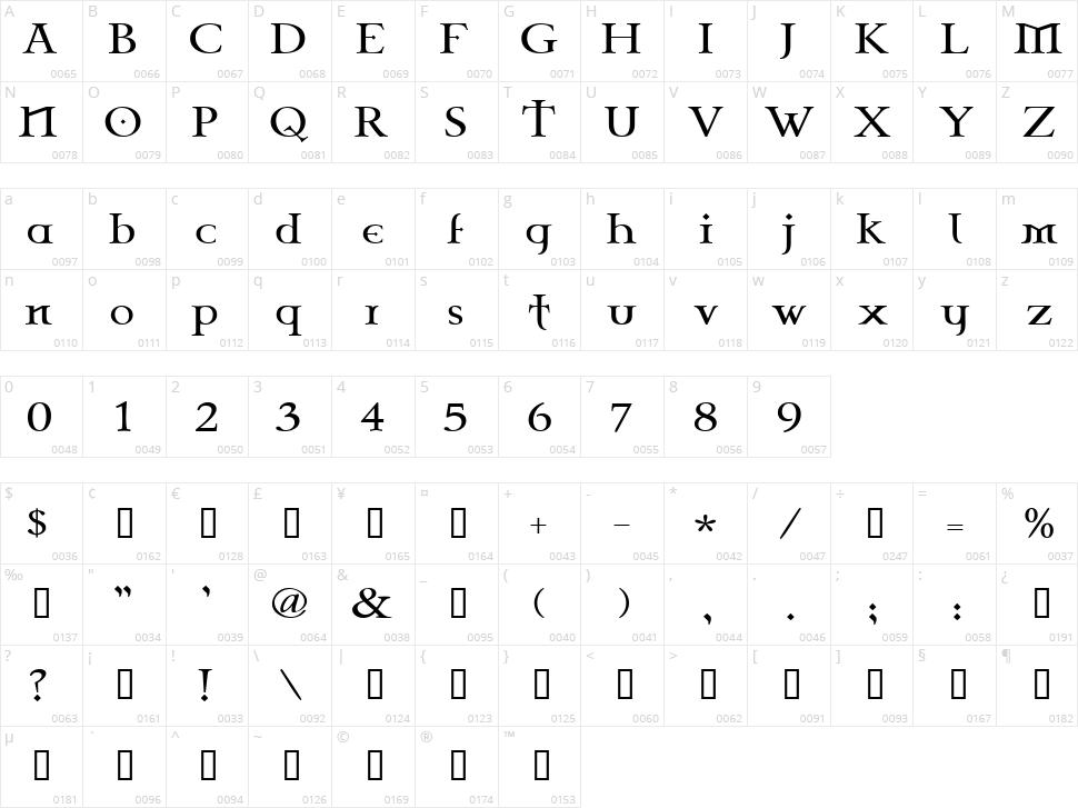 Celtic Garamond the 2nd Character Map