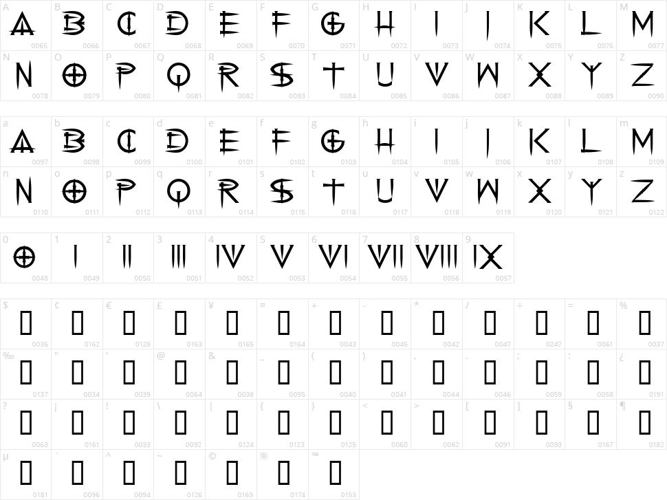 Cenobyte Character Map