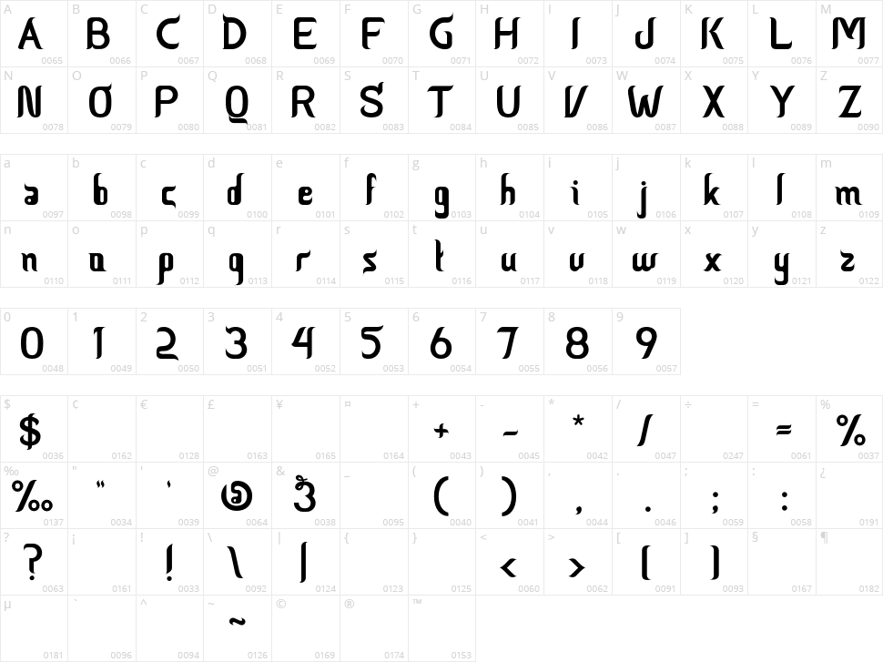 Ceria Lebaran Character Map