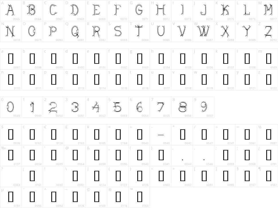 CF Dwarf Character Map