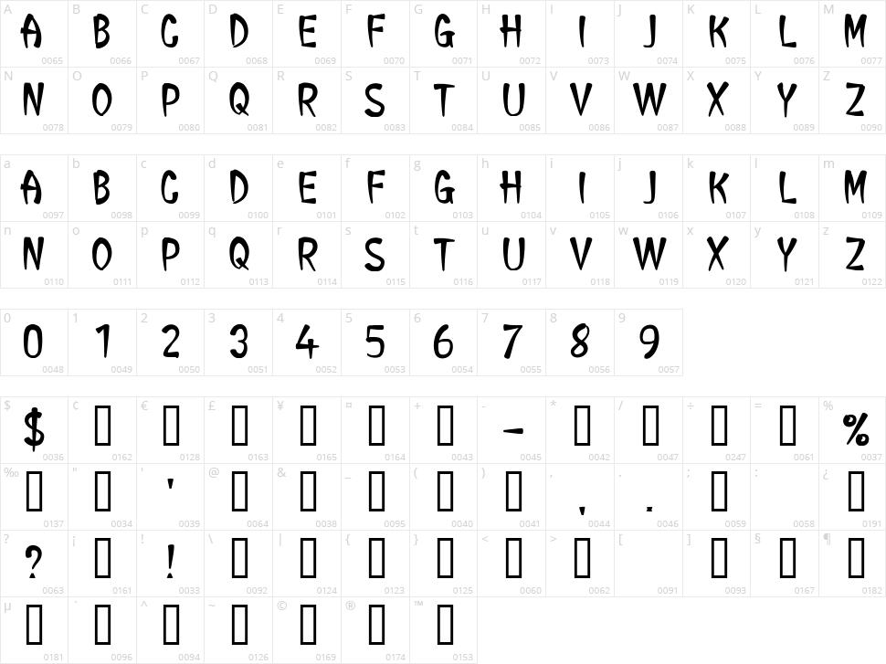 CF General Tao Character Map