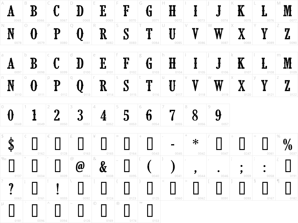 CF Klondike Character Map