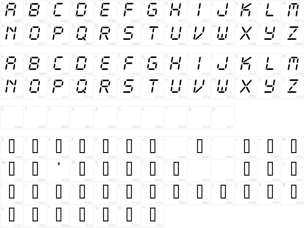 CF LCD 521 Character Map