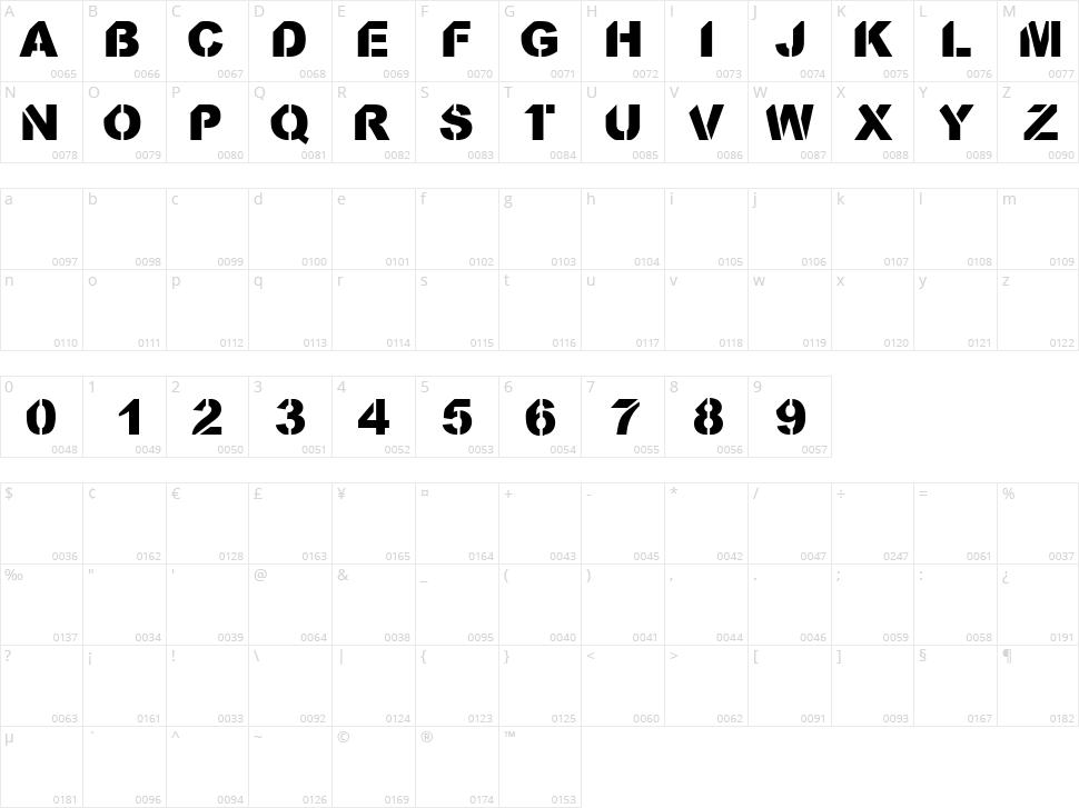 CF Stencil Orama Character Map