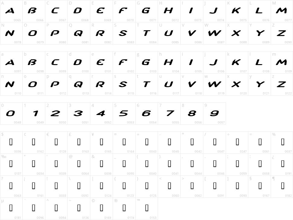 CF TechnoRama Character Map