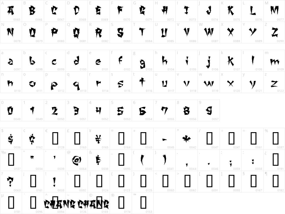 Chang Chang Character Map