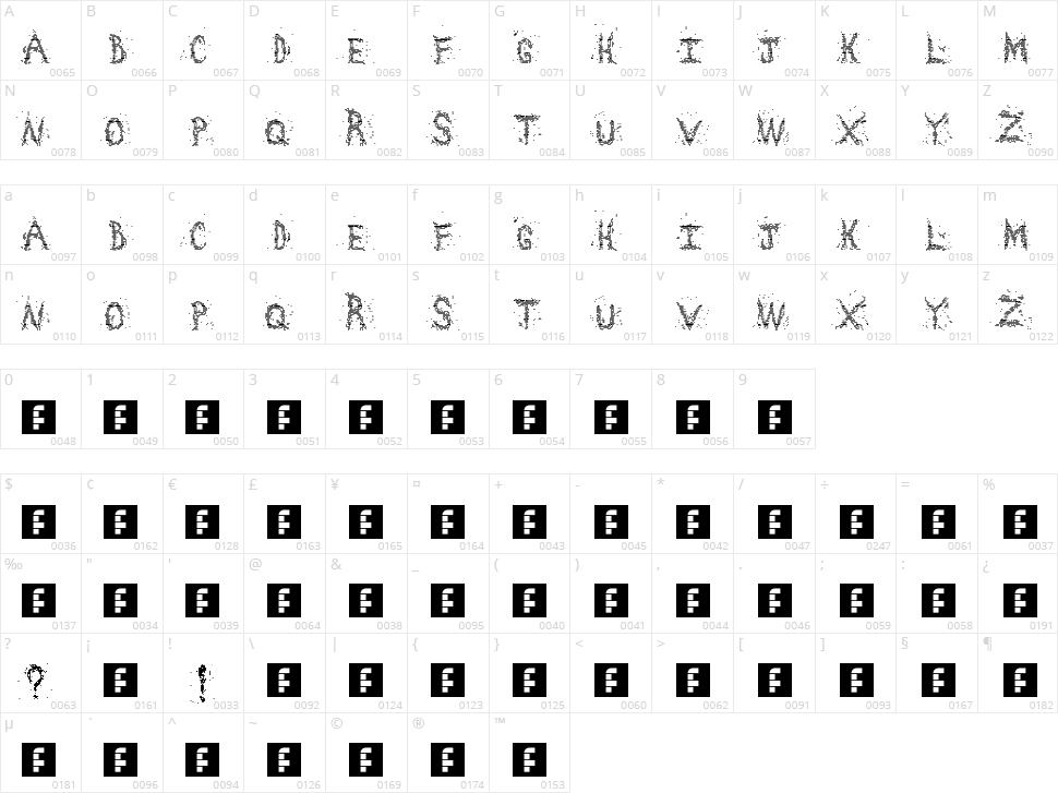Chaos squares Character Map