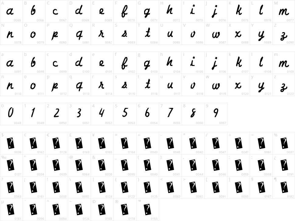 Charcoal Script Character Map