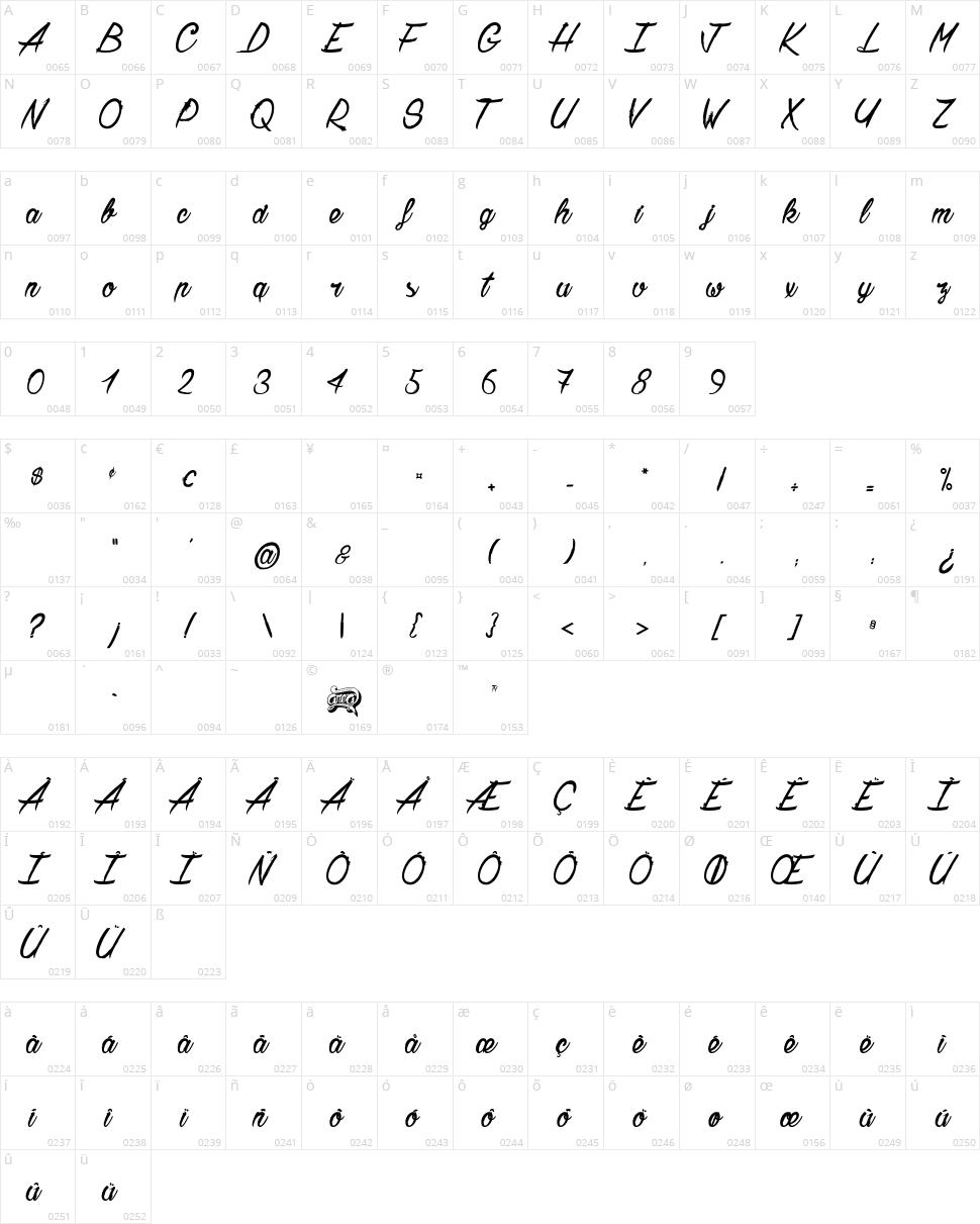 Chardons Brush Character Map