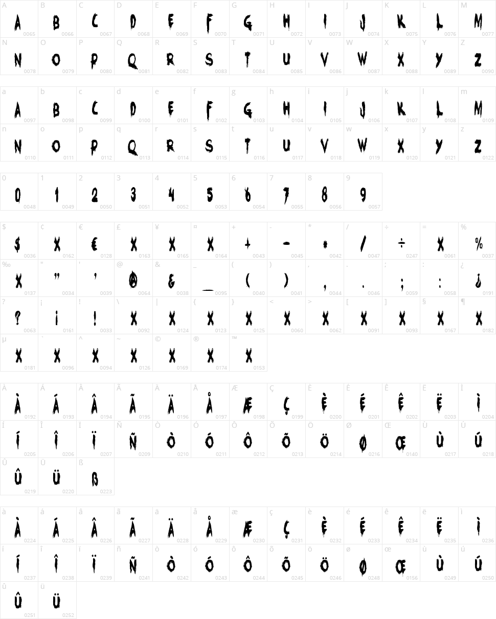 Charons Obol Character Map