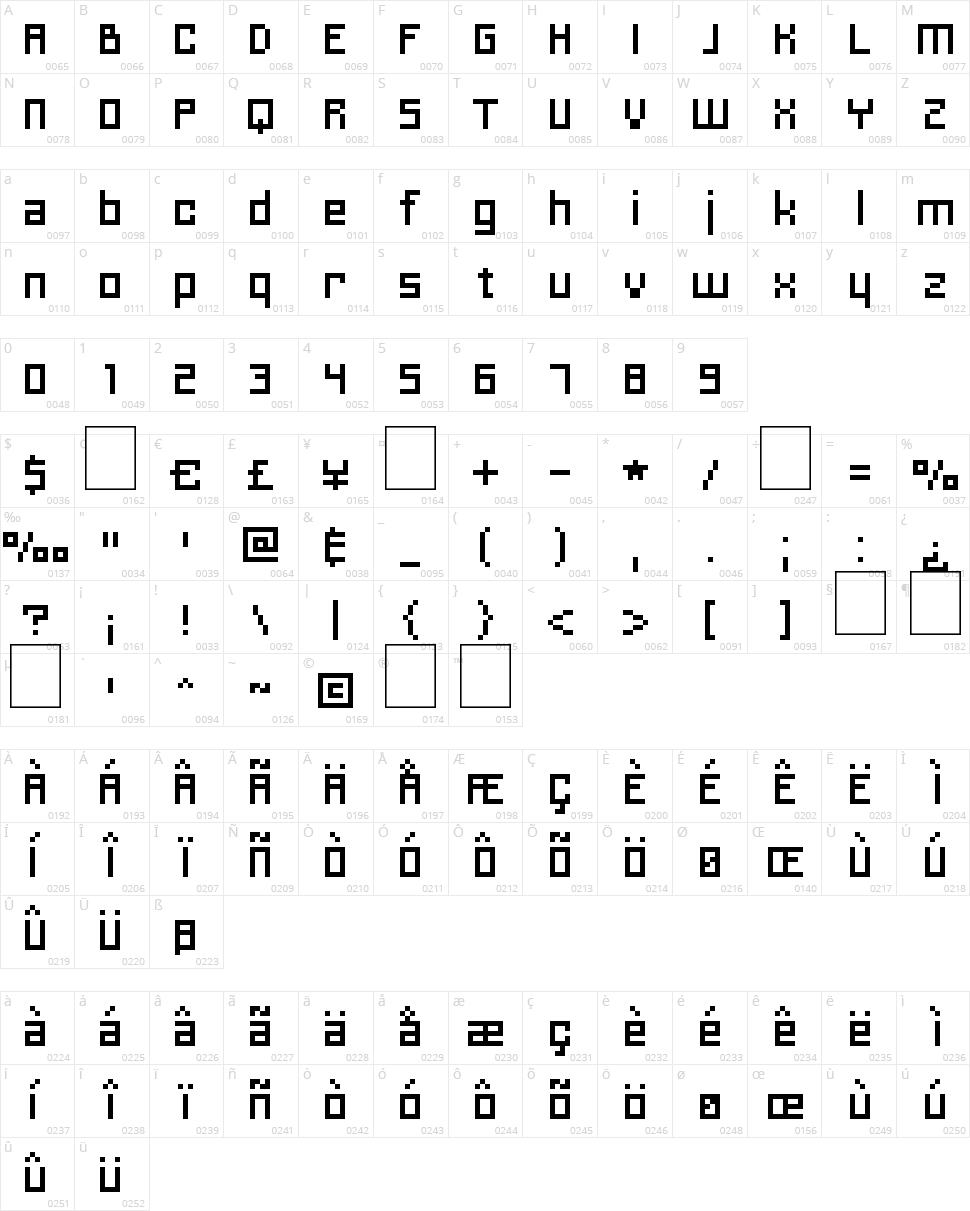 Charriot Deluxe Character Map