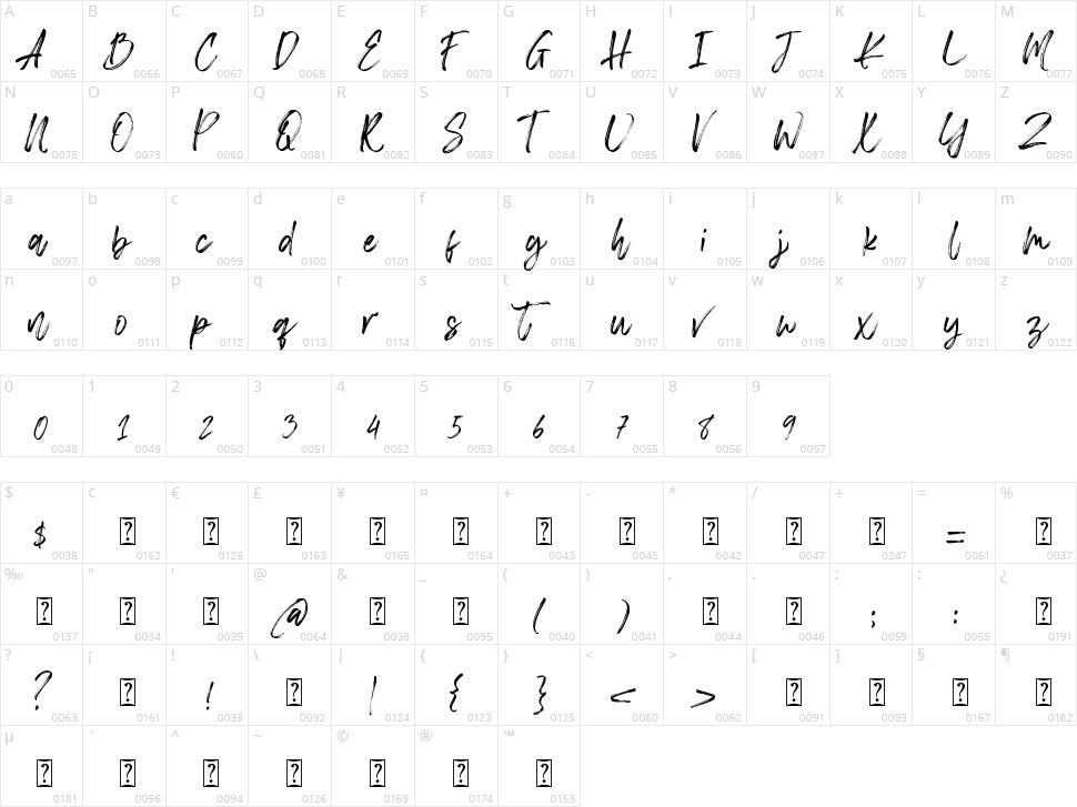 Chelistine Script Character Map